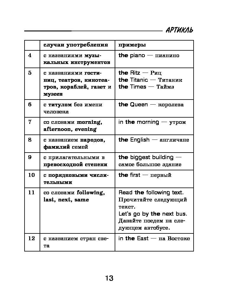Английская грамматика в схемах скачать фото 179