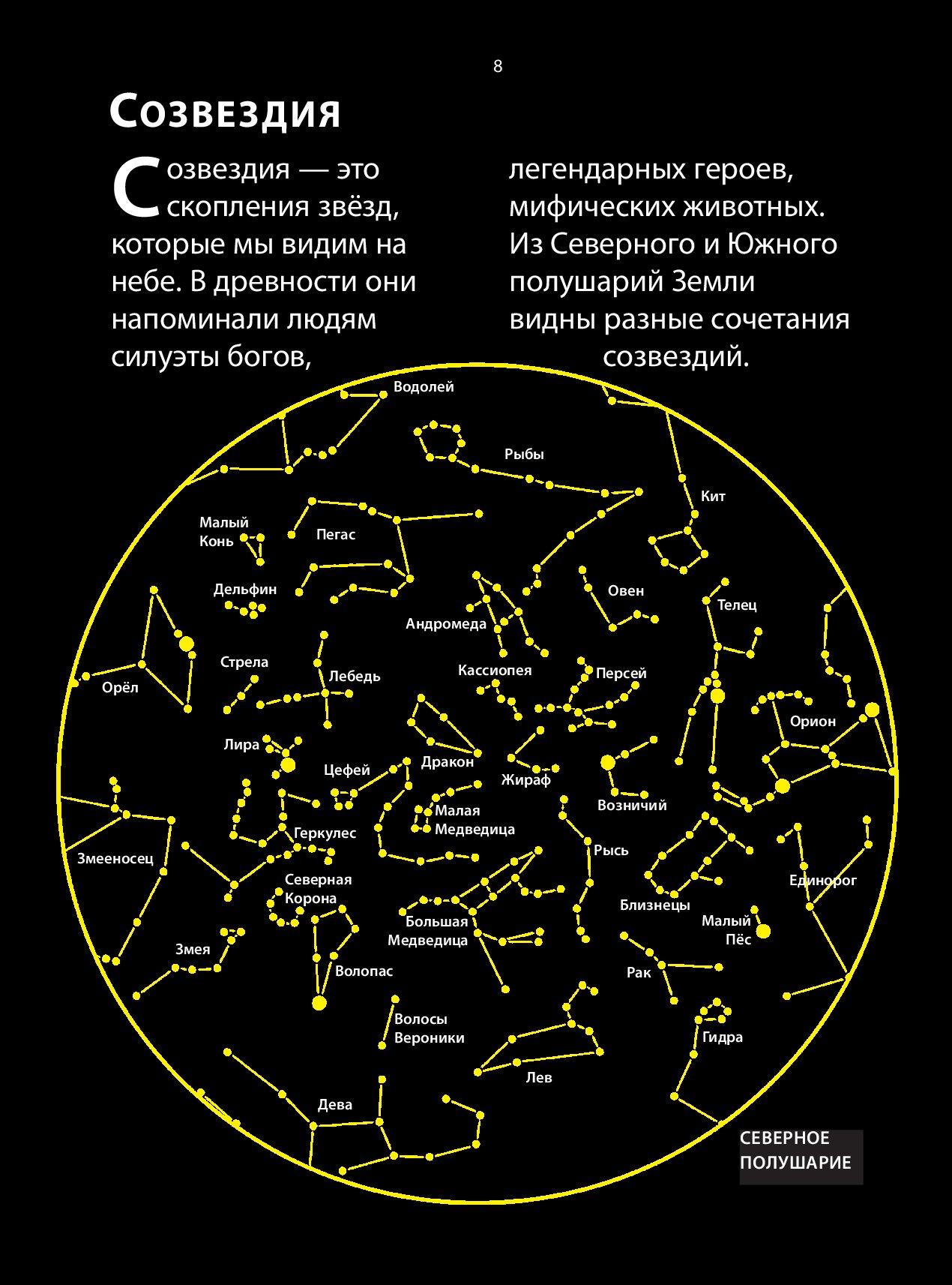 Фото созвездий северного полушария и их названия