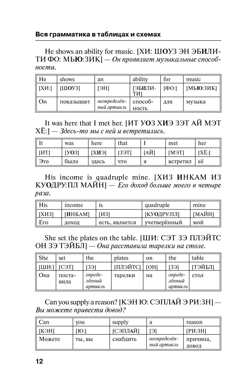 Английская грамматика в схемах скачать