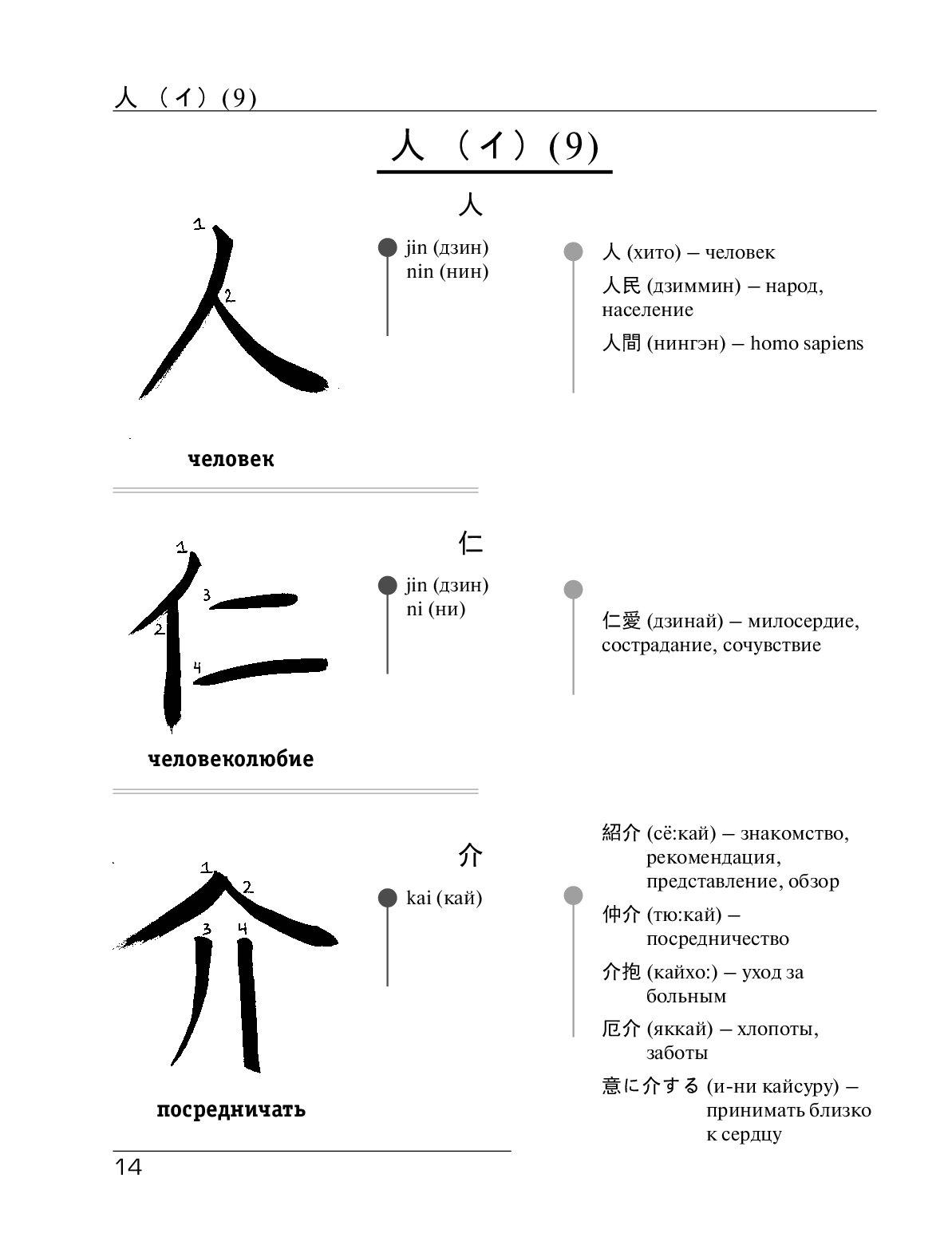 Кунное и онное чтение японского иероглифа картинка